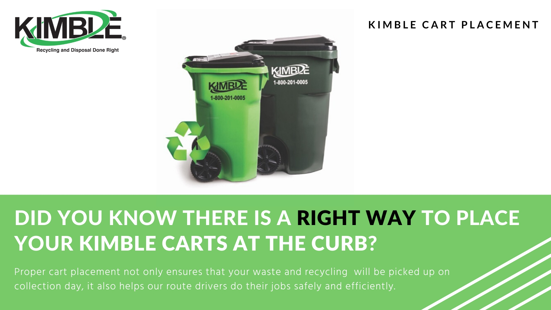 Kimble Cart Placement Guide